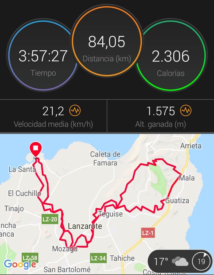 Plan de entrenamiento online | ACTraining Lanzarote | Online training plan
