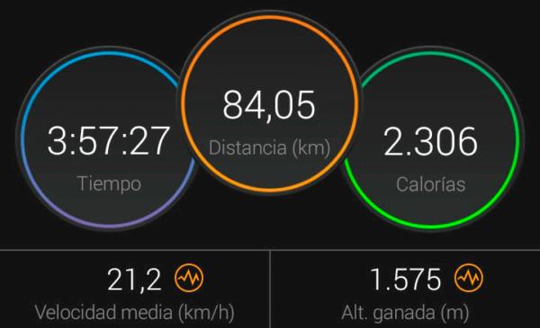 Entrenamiento para triathlon en Lanzarote | ACTraining | Coach deportivo online